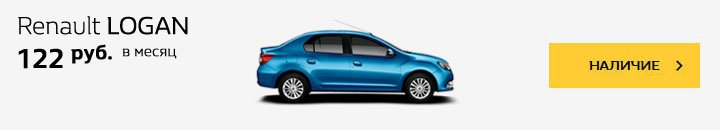Renault Kaptur стал еще доступнее: снижена ставка по кредиту в белорусских рублях, фото-2