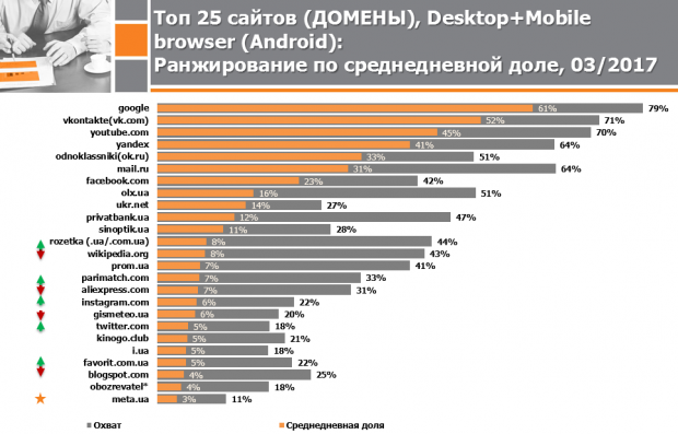 top-25_berezen-1-620x397