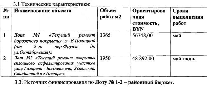На ремонт дорог в Полоцке выделят еще около 100 тысяч рублей: список улиц, фото-1