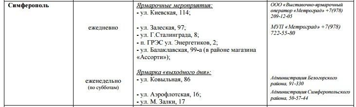 В июне в Крыму пройдет около 600 сельхозярмарок, фото-1