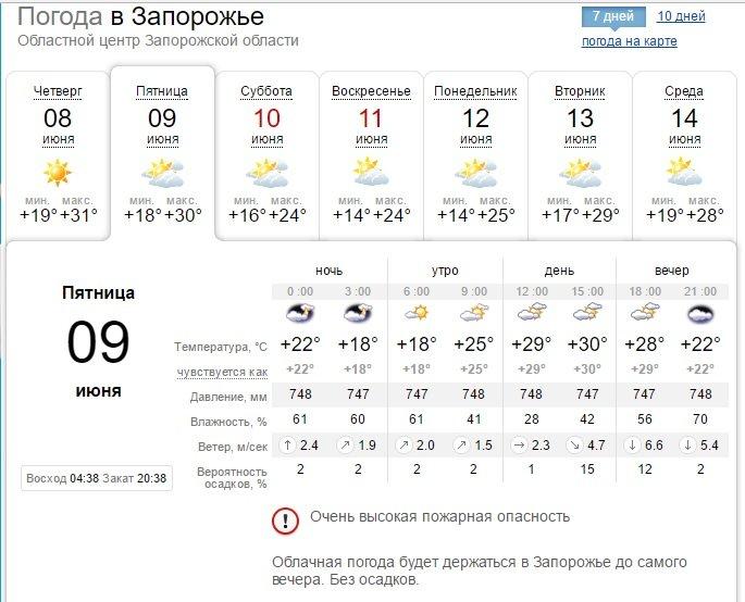 В Запорожье на ближайшей неделе дождя не предвидится, фото-1
