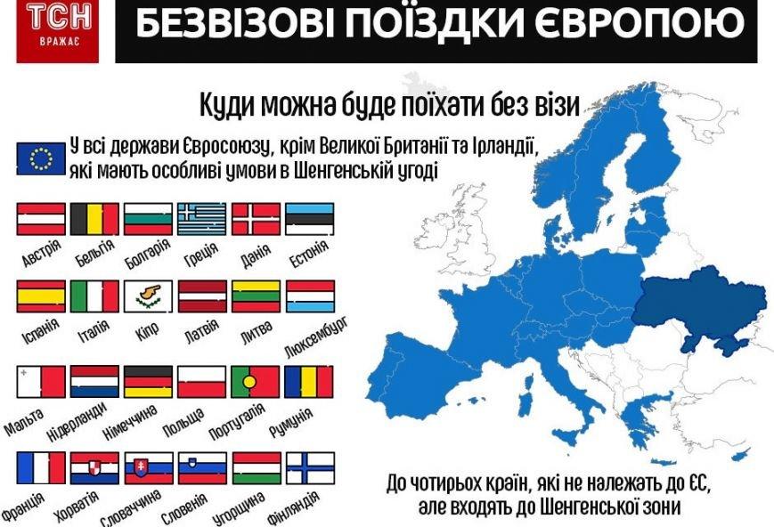 Все, что мариупольцам нужно знать о безвизе для Украины (ИНФОГРАФИКА), фото-1