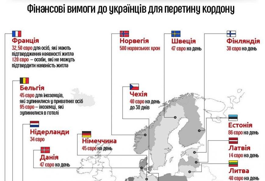Все, что мариупольцам нужно знать о безвизе для Украины (ИНФОГРАФИКА), фото-6