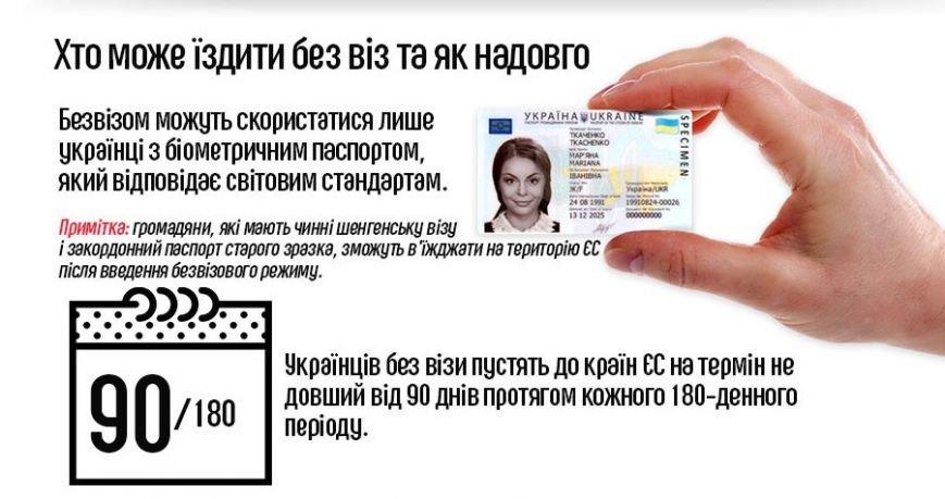 Все, что мариупольцам нужно знать о безвизе для Украины (ИНФОГРАФИКА), фото-2