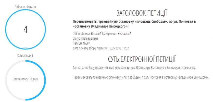 """Подогрев тротуаров, памятник коту Ваське и """"рояли для людей"""": ТОП-10 самых странных петиций запорожцев, фото-5"""
