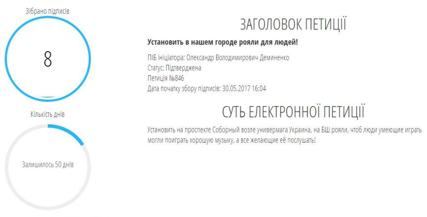 """Подогрев тротуаров, памятник коту Ваське и """"рояли для людей"""": ТОП-10 самых странных петиций запорожцев, фото-7"""