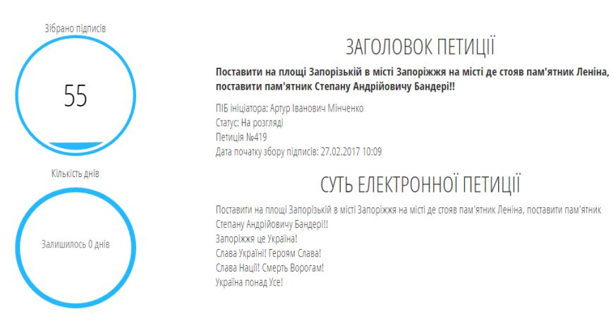 """Подогрев тротуаров, памятник коту Ваське и """"рояли для людей"""": ТОП-10 самых странных петиций запорожцев, фото-4"""
