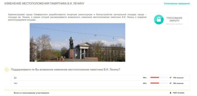Опрос по памятнику Ленина