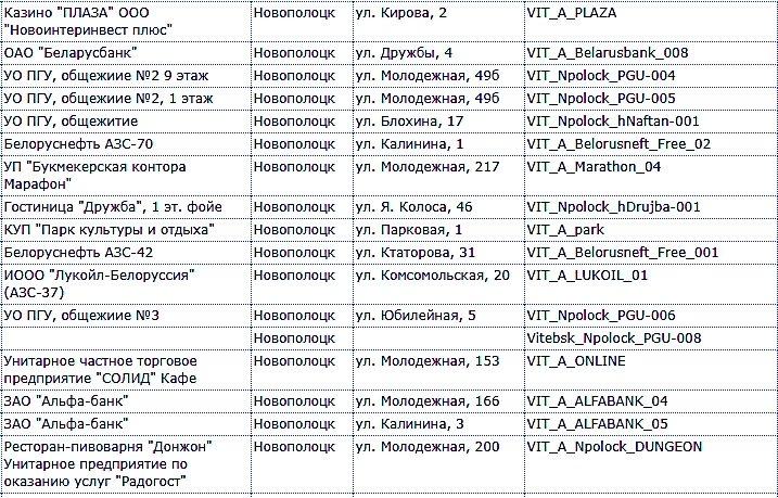 Где в Полоцке и Новополоцке есть точки с бесплатным Wi-Fi?, фото-2