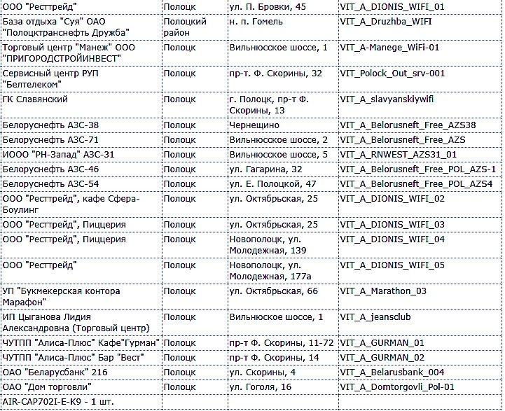 Где в Полоцке и Новополоцке есть точки с бесплатным Wi-Fi?, фото-1