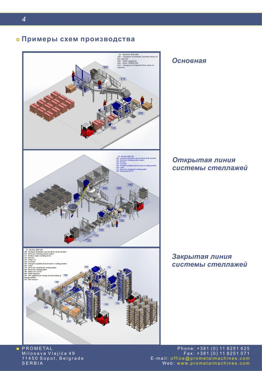 RHP 400 - Машина по производству бетонных блоков, брашура-4