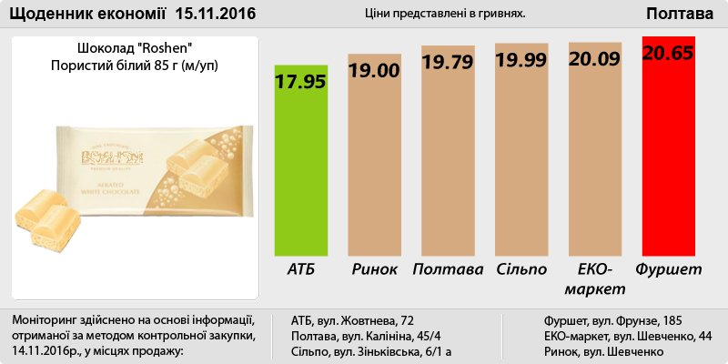Poltava_15_11