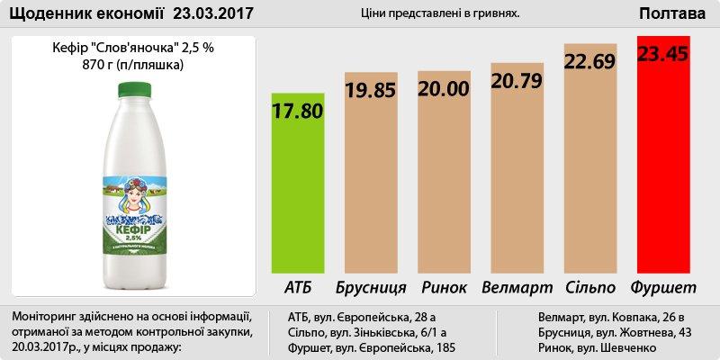 Poltava_23_03