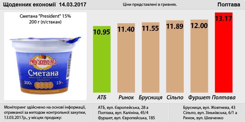 Poltava_14_03