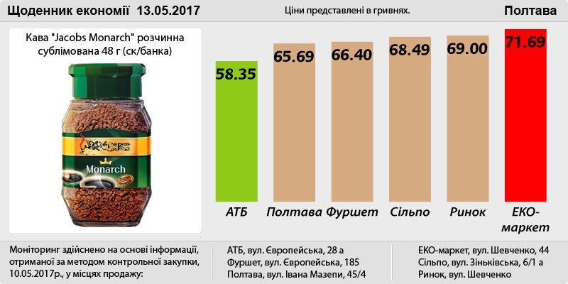 Poltava_13_05
