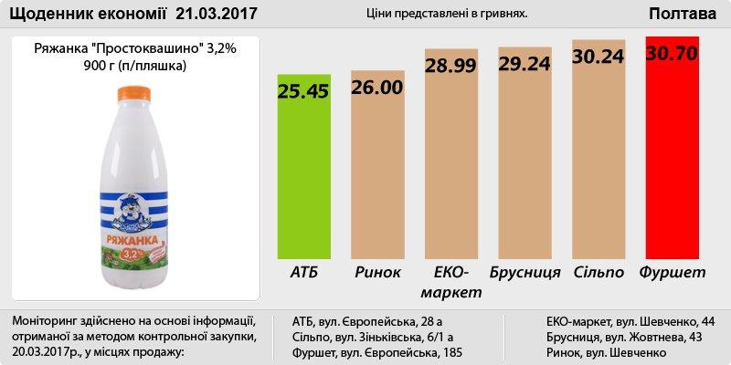 Poltava_21_03