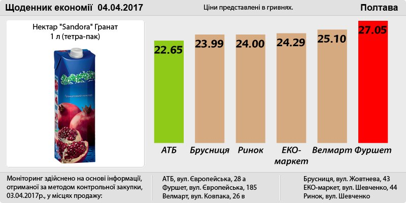 Poltava_04_04