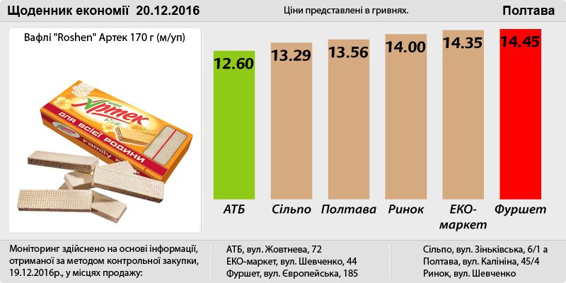 Poltava_20_12