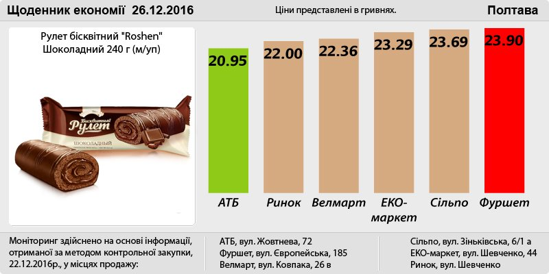 Poltava_26_12