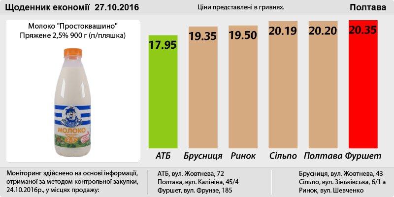 Poltava_27_10