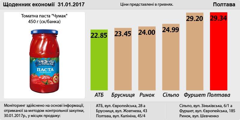 Poltava_31_01 (1)