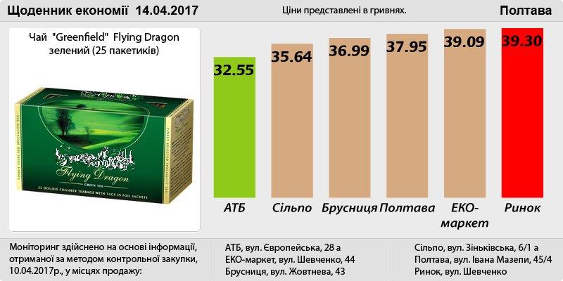 Poltava_14_04