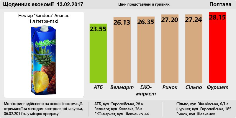 Poltava_13_02