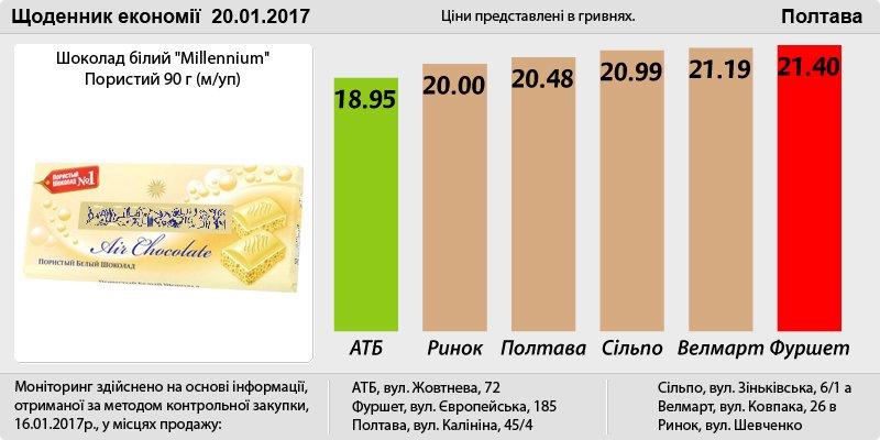 Poltava_20_01