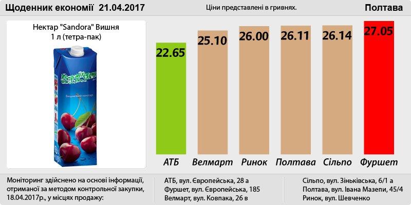 Poltava_21_04