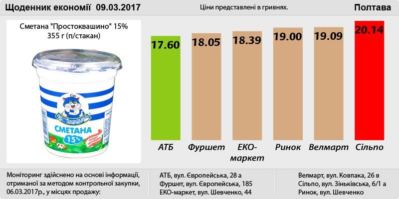 Poltava_09_03