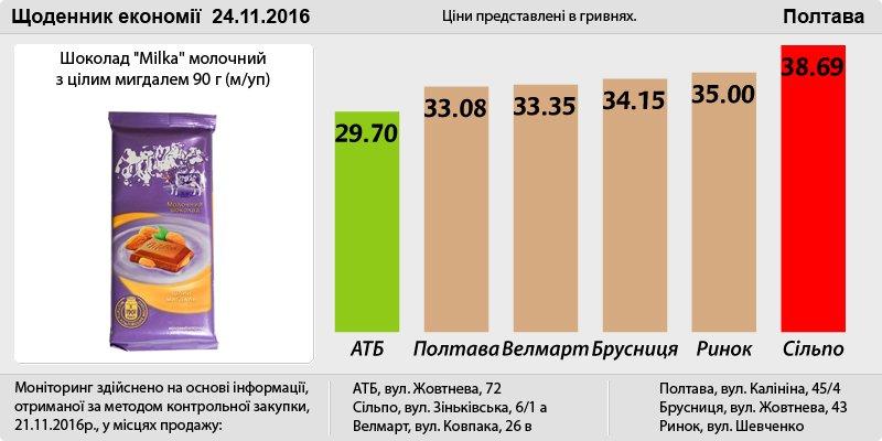 Poltava_24_11