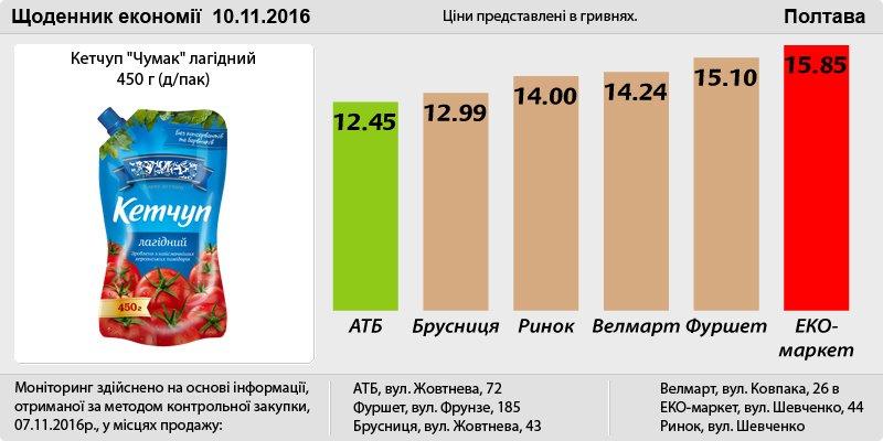 Poltava_10_11