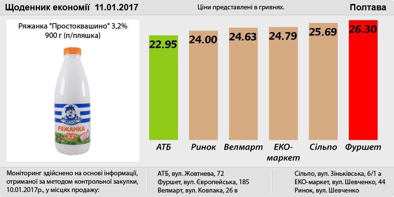 Poltava_11_01