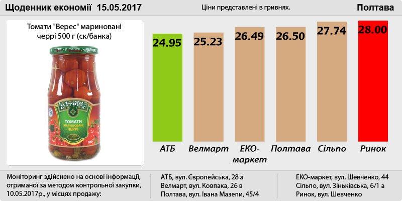 Poltava_15_05