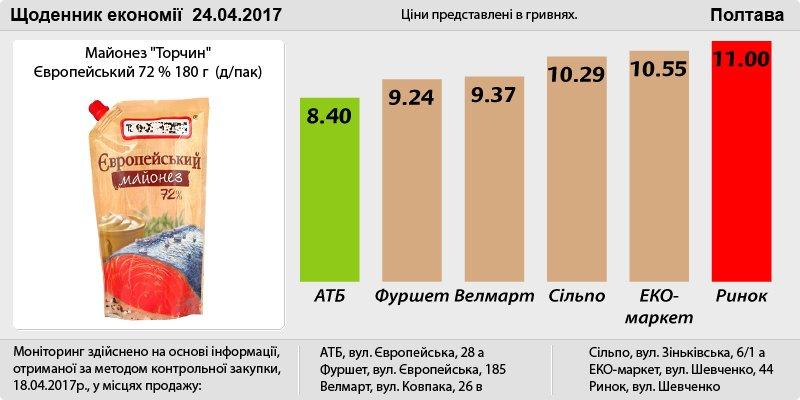 Poltava_24_04 (1)