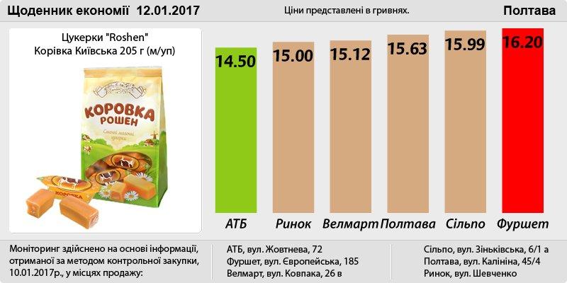 Poltava_12_01