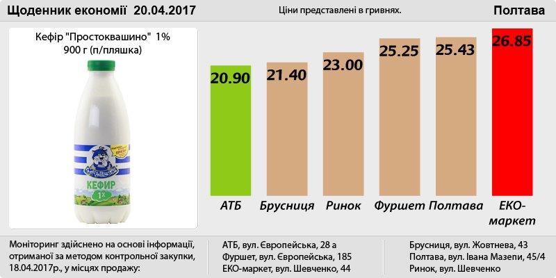 Poltava_20_04