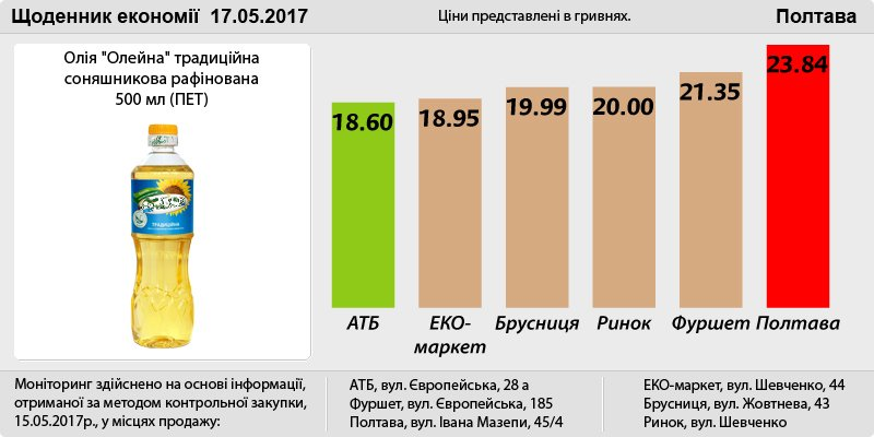 Poltava_17_05