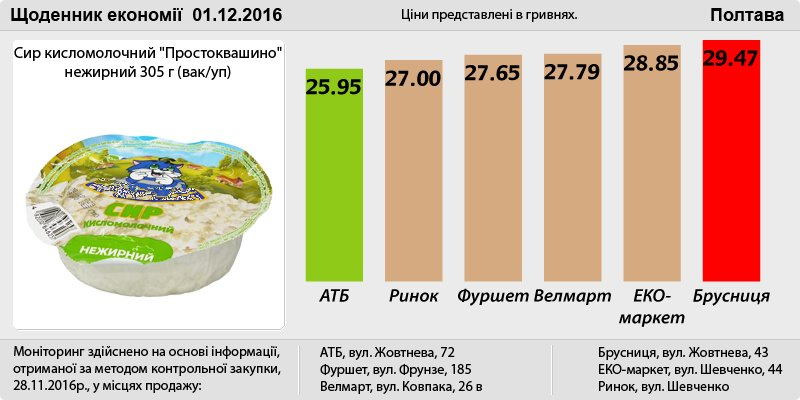 new_Poltava_01_12