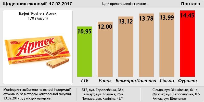 Poltava_17_02 (1)