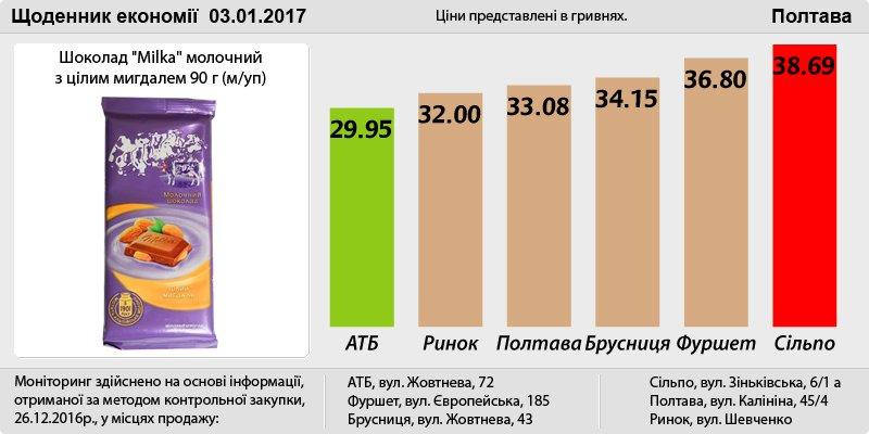 Poltava_03_01