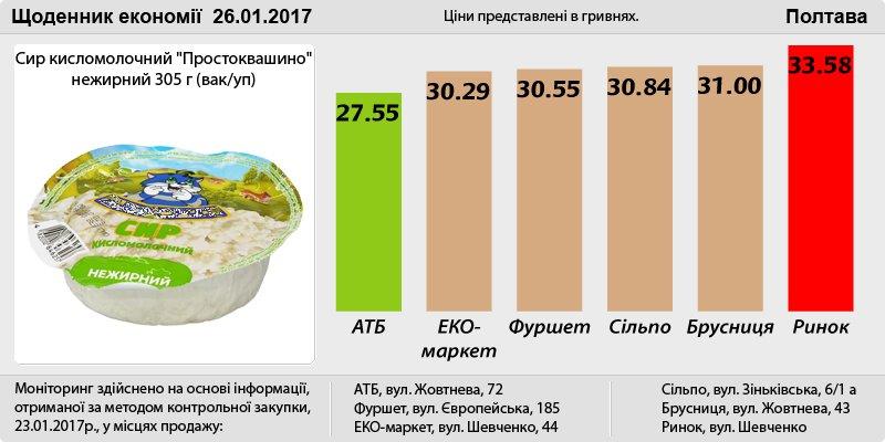 Poltava_26_01