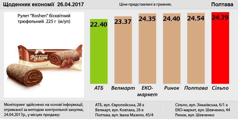 Poltava_26_04