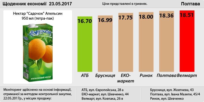 Poltava_23_05