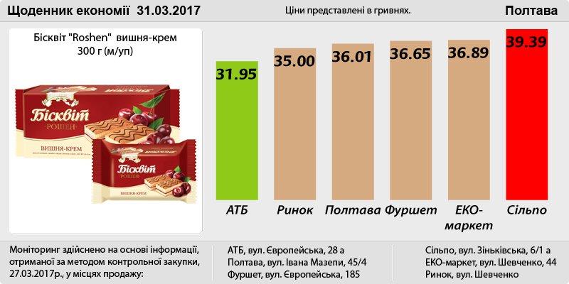 Poltava_31_03