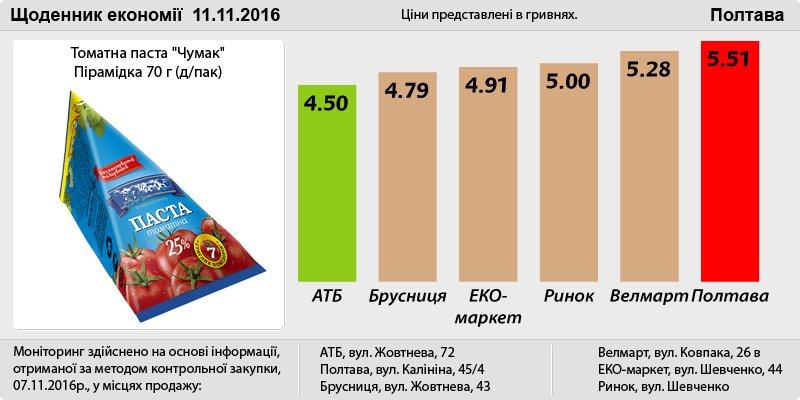 Poltava_11_11