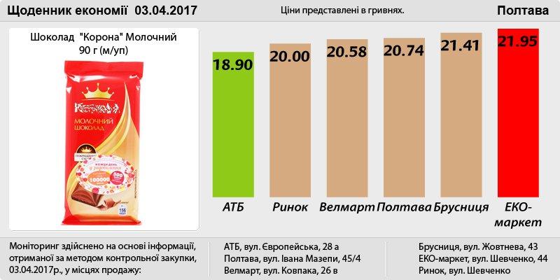 Poltava_03_04