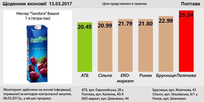 Poltava_13_03