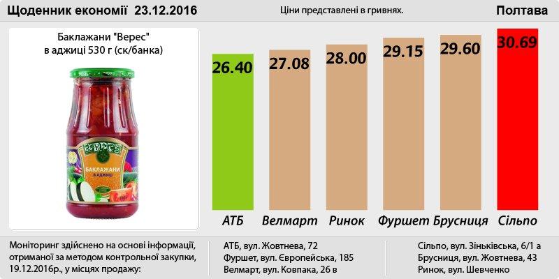 Poltava_23_12