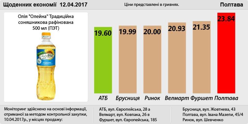 Poltava_12_04
